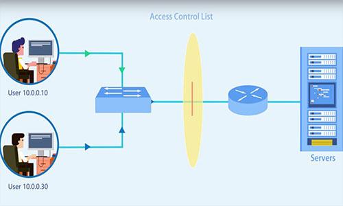 Access Control List چیست؟