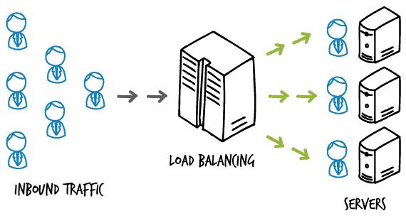 load-balancing-1