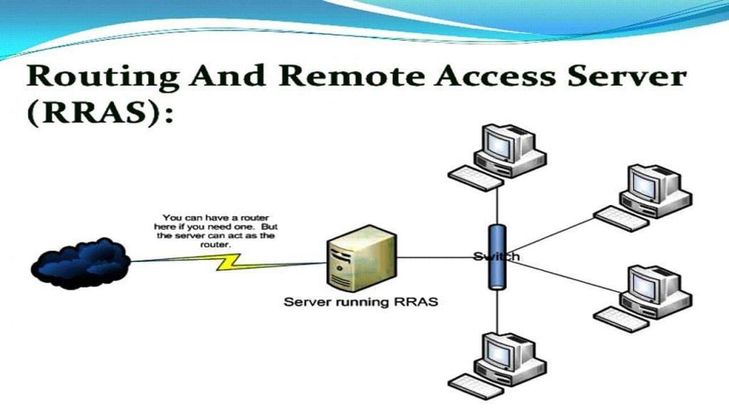 سرویس روتینگ و دستیابی از راه دور ( RRAS)