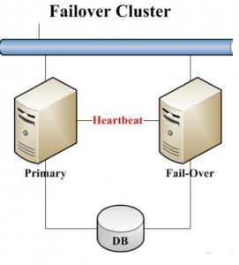 Failover Cluster چیست ؟