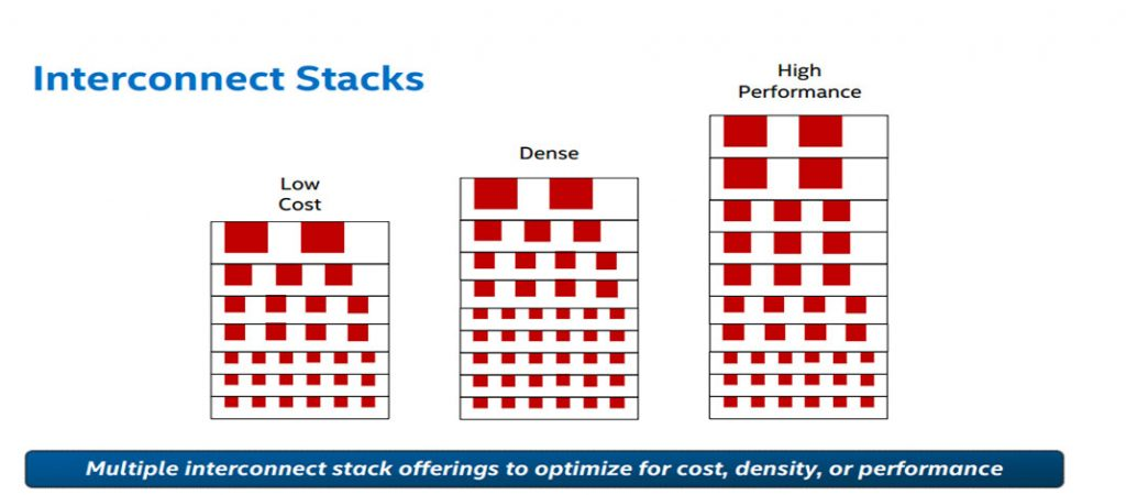Stackable-Stack