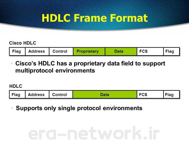 پروتکل HDLC یا High-Level Data Link Control