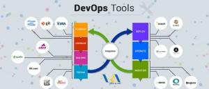 Devops-Tools
